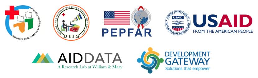 openDCH Logos